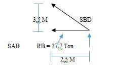 batang tarik 2 - Menghitung Struktur Baja (Batang Tarik )