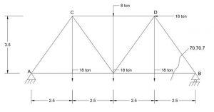 batang tarik 300x158 - Menghitung Struktur Baja (Batang Tarik )